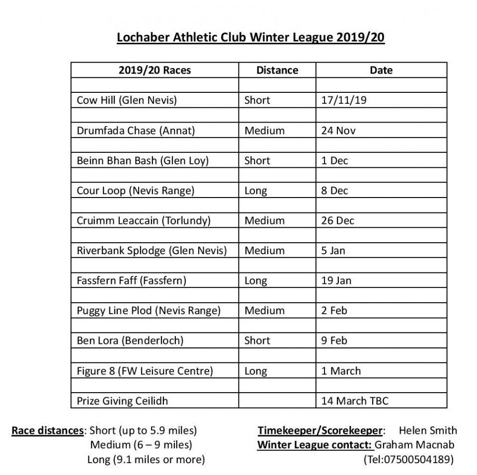 Lochaber Athletic Club Winter League Dates